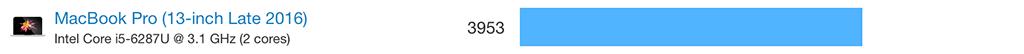 MacBook pro Late 2016のスコアは3953