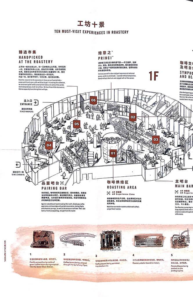 店内のARマップ1