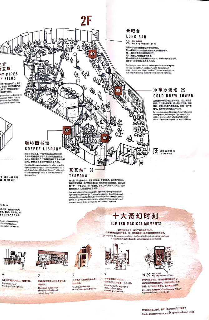 店内のARマップ2