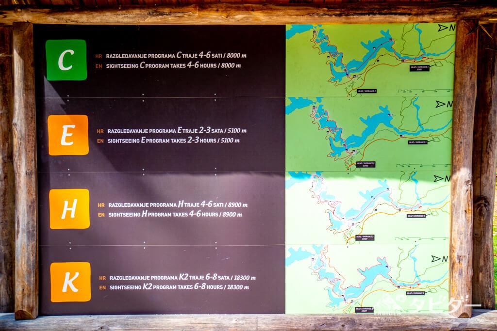 プリトヴィッツェ湖群国立公園の各ルートのマップ