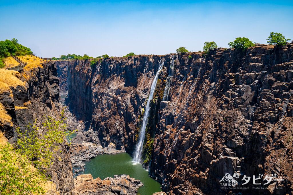 ヴィクトリアの滝(ザンビア側)
