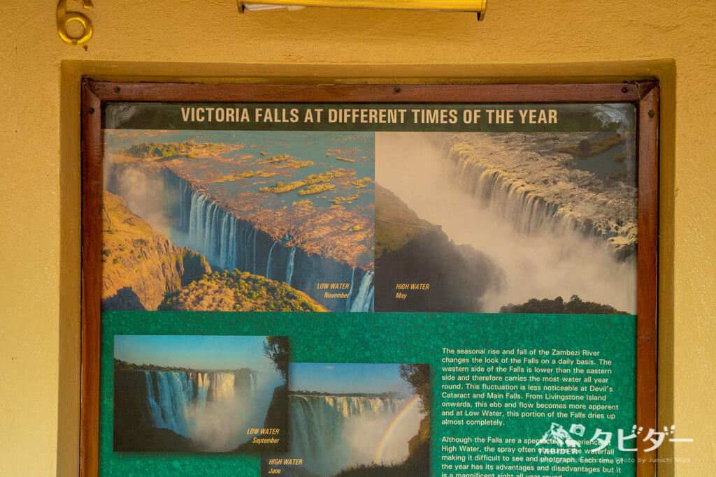 ヴィクトリアの滝の季節による雨量の比較